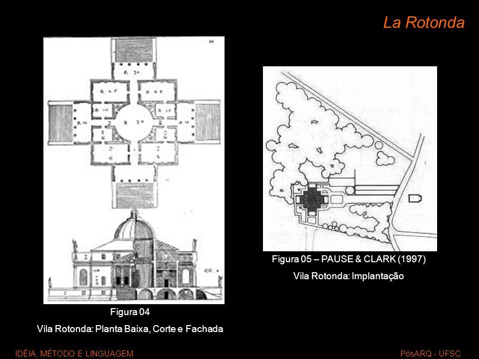 La Rotonda IDÉIA, MÉTODO E LINGUAGEM PósARQ - UFSC Figura 04 Vila Rotonda: Planta Baixa, Corte e Fachada Figura 05 – PAUSE & CLARK (1997) Vila Rotonda