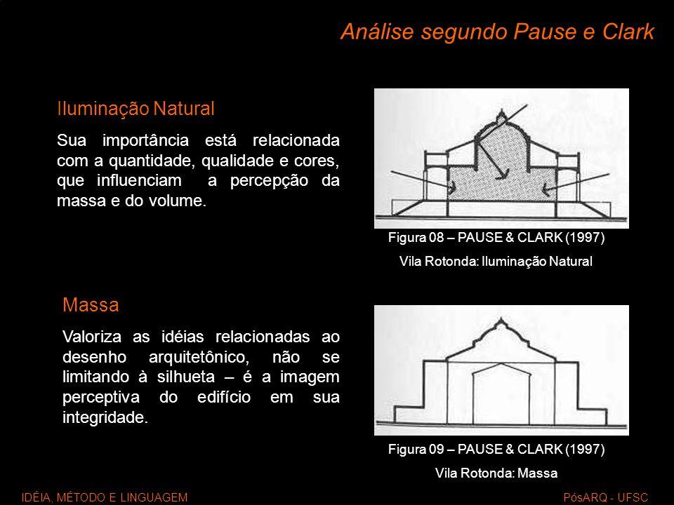 Análise segundo Pause e Clark IDÉIA, MÉTODO E LINGUAGEM PósARQ - UFSC Iluminação Natural Sua importância está relacionada com a quantidade, qualidade