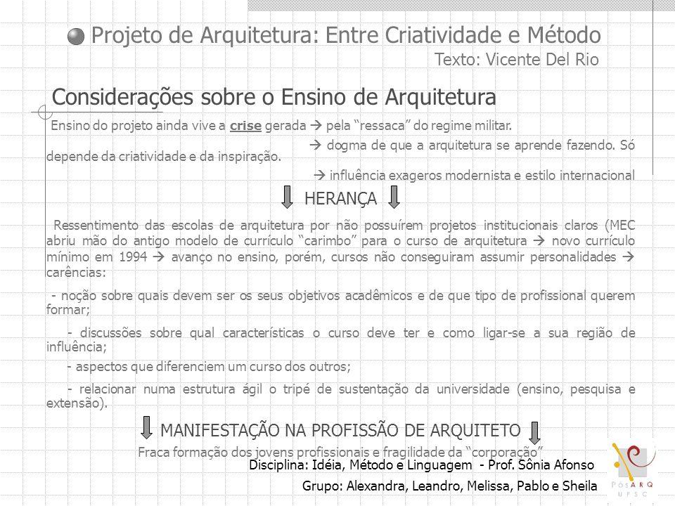 Projeto de Arquitetura: Entre Criatividade e Método Texto: Vicente Del Rio Disciplina: Idéia, Método e Linguagem - Prof.