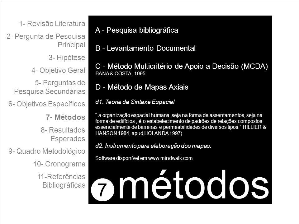 7 1- Revisão Literatura 2- Pergunta de Pesquisa Principal 3- Hipótese 4- Objetivo Geral 5- Perguntas de Pesquisa Secundárias 6- Objetivos Específicos 7- Métodos 8- Resultados Esperados 9- Quadro Metodológico 10- Cronograma 11-Referências Bibliográficas métodos A - Pesquisa bibliográfica B - Levantamento Documental C - Método Multicritério de Apoio a Decisão (MCDA) BANA & COSTA, 1995 D - Método de Mapas Axiais d1.