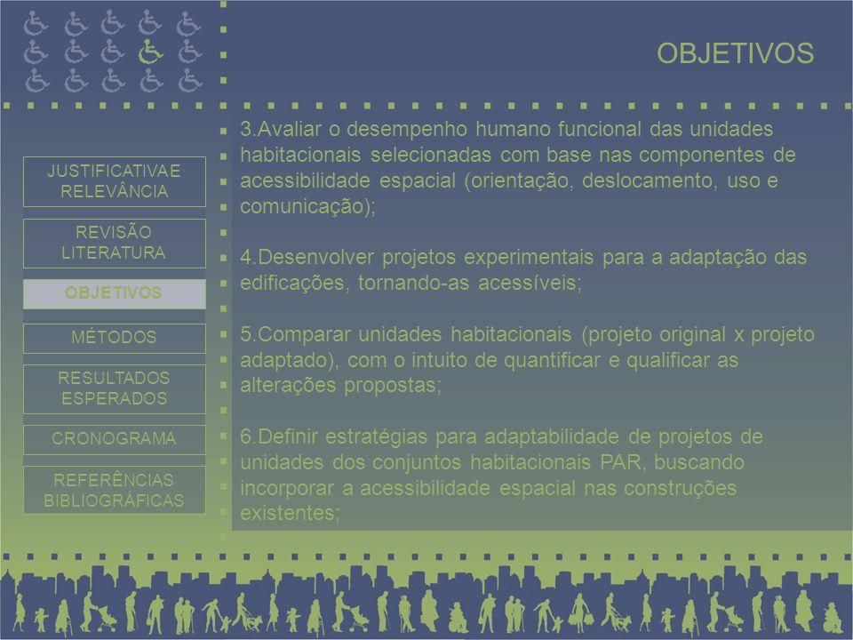 3.Avaliar o desempenho humano funcional das unidades habitacionais selecionadas com base nas componentes de acessibilidade espacial (orientação, deslo