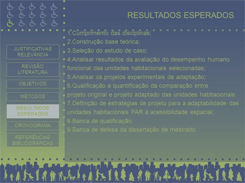 RESULTADOS ESPERADOS 1.Cumprimento das disciplinas; 2.Construção base teórica; 3.Seleção do estudo de caso; 4.Analisar resultados da avaliação do dese