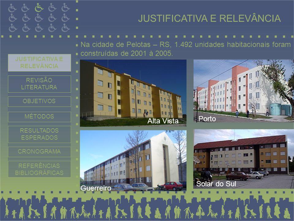 Na cidade de Pelotas – RS, 1.492 unidades habitacionais foram construídas de 2001 à 2005. JUSTIFICATIVA E RELEVÂNCIA REVISÃO LITERATURA OBJETIVOS MÉTO