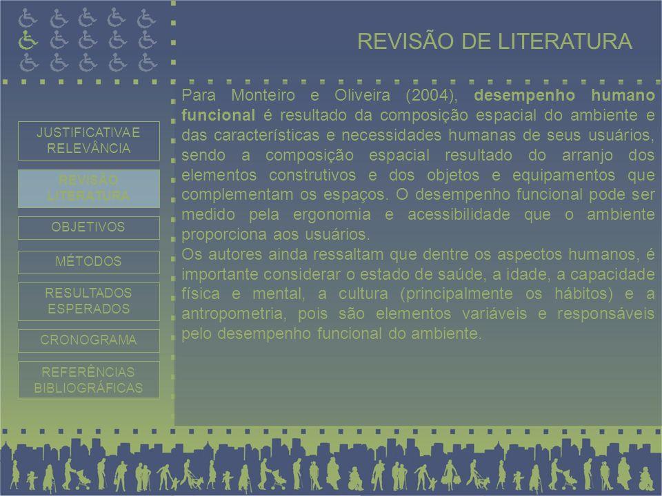 Para Monteiro e Oliveira (2004), desempenho humano funcional é resultado da composição espacial do ambiente e das características e necessidades human
