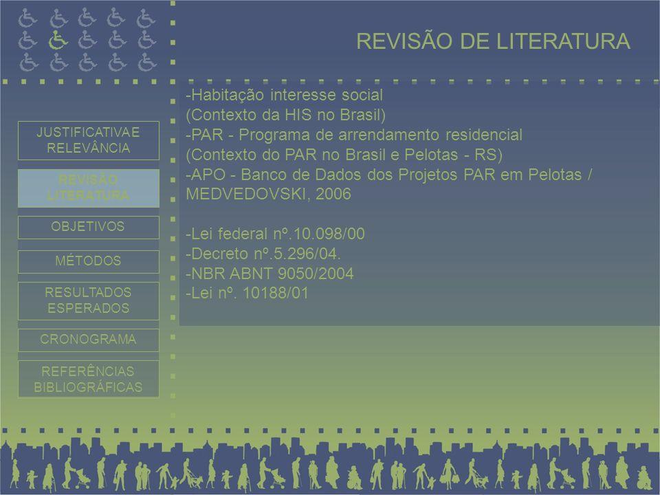 REVISÃO DE LITERATURA -Habitação interesse social (Contexto da HIS no Brasil) -PAR - Programa de arrendamento residencial (Contexto do PAR no Brasil e