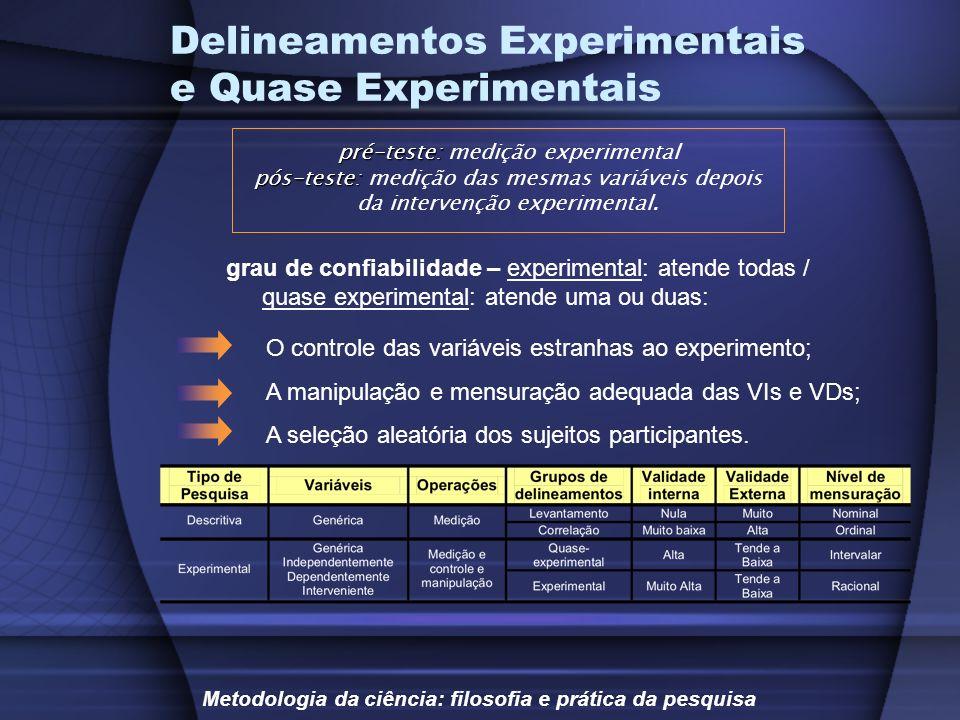 Delineamentos Experimentais e Quase Experimentais O controle das variáveis estranhas ao experimento; A manipulação e mensuração adequada das VIs e VDs