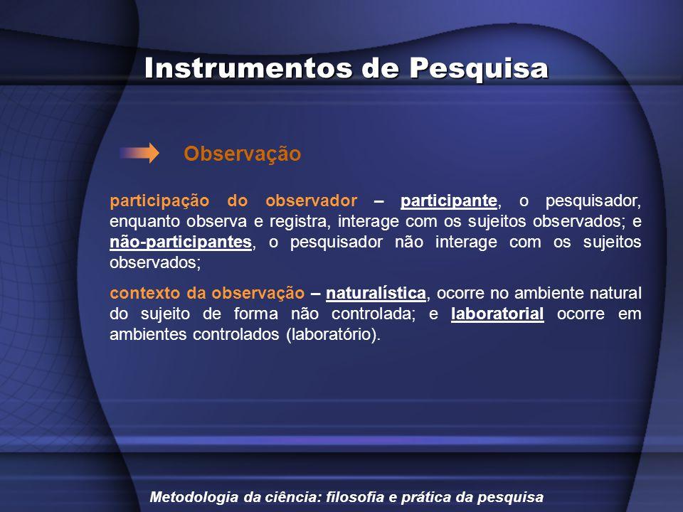Instrumentos de Pesquisa Observação Metodologia da ciência: filosofia e prática da pesquisa participação do observador – participante, o pesquisador,