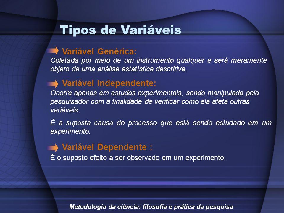 Tipos de Variáveis Variável Genérica: Metodologia da ciência: filosofia e prática da pesquisa Coletada por meio de um instrumento qualquer e será mera