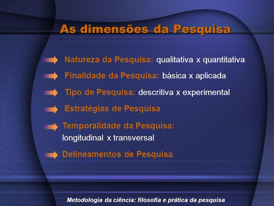 As dimensões da Pesquisa Natureza da Pesquisa: qualitativa x quantitativa Finalidade da Pesquisa: básica x aplicada Tipo de Pesquisa: descritiva x exp