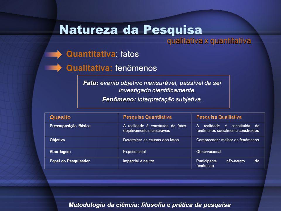 Natureza da Pesquisa qualitativa x quantitativa Quantitativa: fatos Qualitativa: fenômenos Metodologia da ciência: filosofia e prática da pesquisa Fat