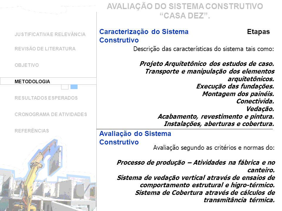 JUSTIFICATIVA E RELEVÂNCIA REVISÃO DE LITERATURA OBJETIVO METODOLOGIA RESULTADOS ESPERADOS CRONOGRAMA DE ATIVIDADES REFERÊNCIAS EtapasCaracterização d