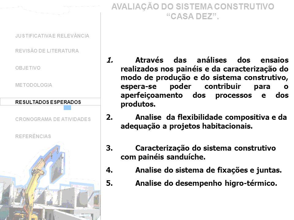 JUSTIFICATIVA E RELEVÂNCIA REVISÃO DE LITERATURA OBJETIVO METODOLOGIA RESULTADOS ESPERADOS CRONOGRAMA DE ATIVIDADES REFERÊNCIAS 1.Através das análises