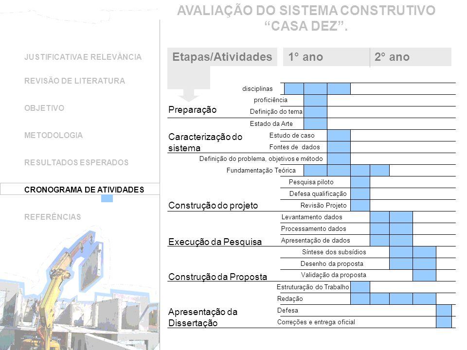 JUSTIFICATIVA E RELEVÂNCIA REVISÃO DE LITERATURA OBJETIVO METODOLOGIA RESULTADOS ESPERADOS CRONOGRAMA DE ATIVIDADES REFERÊNCIAS Etapas/Atividades1° an