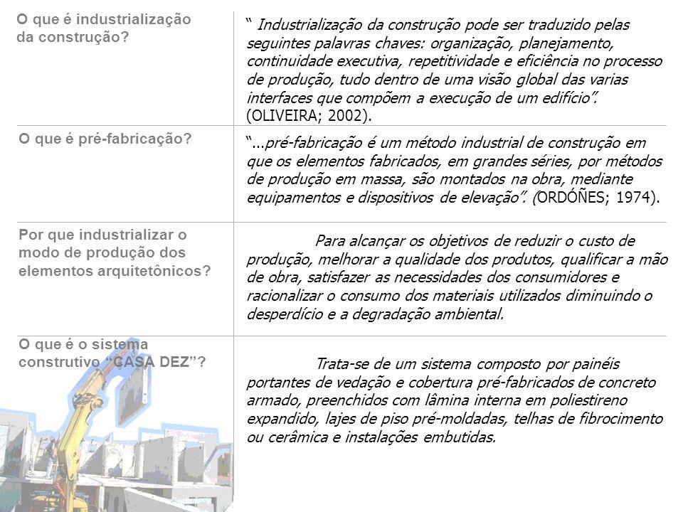 O que é industrialização da construção? O que é pré-fabricação? Por que industrializar o modo de produção dos elementos arquitetônicos? Trata-se de um