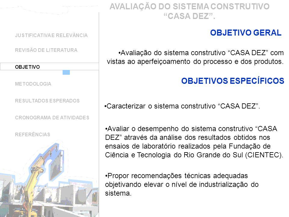 JUSTIFICATIVA E RELEVÂNCIA REVISÃO DE LITERATURA OBJETIVO METODOLOGIA RESULTADOS ESPERADOS CRONOGRAMA DE ATIVIDADES REFERÊNCIAS Etapas Bases Conceituais.