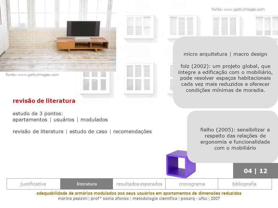 revisão de literatura estudo de 3 pontos: apartamentos | usuários | modulados revisão de literatura | estudo de caso | recomendações adequabilidade de