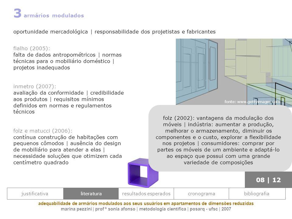 3 armários modulados fialho (2005): falta de dados antropométricos | normas técnicas para o mobiliário doméstico | projetos inadequados inmetro (2007)