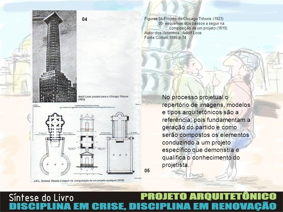 Figuras 04-Projeto do Chicago Tribune (1923) 05- esquemas dos passos a seguir na composição de um projeto (1819) Autor dos desenhos : Adolf Loos Fonte