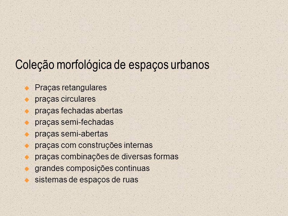 Coleção morfológica de espaços urbanos Praças retangulares praças circulares praças fechadas abertas praças semi-fechadas praças semi-abertas praças c