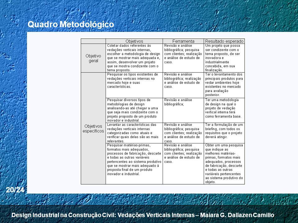 20/24 Quadro Metodológico Design Industrial na Construção Civil: Vedações Verticais Internas – Maiara G. Dallazen Camillo
