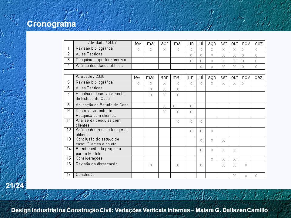 21/24 Cronograma Design Industrial na Construção Civil: Vedações Verticais Internas – Maiara G. Dallazen Camillo