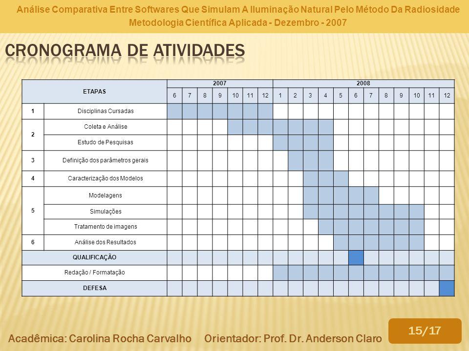 Análise Comparativa Entre Softwares Que Simulam A Iluminação Natural Pelo Método Da Radiosidade Metodologia Científica Aplicada - Dezembro - 2007 ETAP