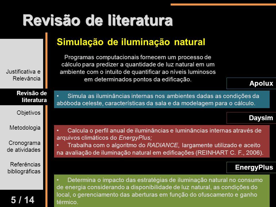 Simulação de iluminação natural Programas computacionais fornecem um processo de cálculo para predizer a quantidade de luz natural em um ambiente com