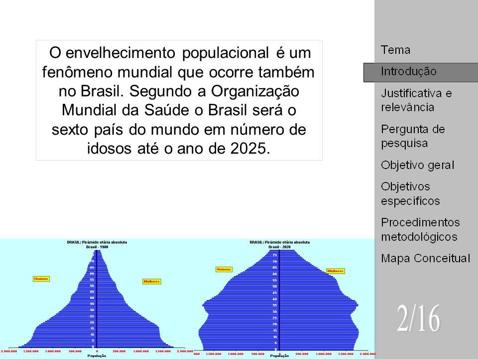 O envelhecimento populacional é um fenômeno mundial que ocorre também no Brasil. Segundo a Organização Mundial da Saúde o Brasil será o sexto país do