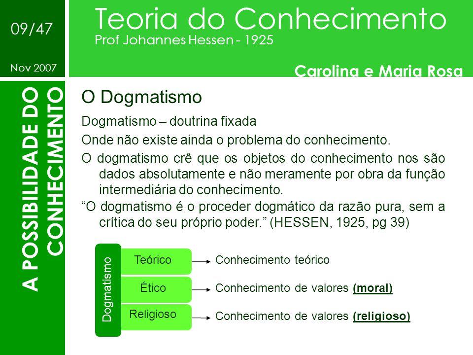 O Dogmatismo Teoria do Conhecimento Prof Johannes Hessen - 1925 Carolina e Maria Rosa Nov 2007 09/47 A POSSIBILIDADE DO CONHECIMENTO Dogmatismo – dout