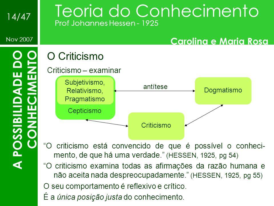 O Criticismo Teoria do Conhecimento Prof Johannes Hessen - 1925 Carolina e Maria Rosa Nov 2007 14/47 A POSSIBILIDADE DO CONHECIMENTO Criticismo – exam
