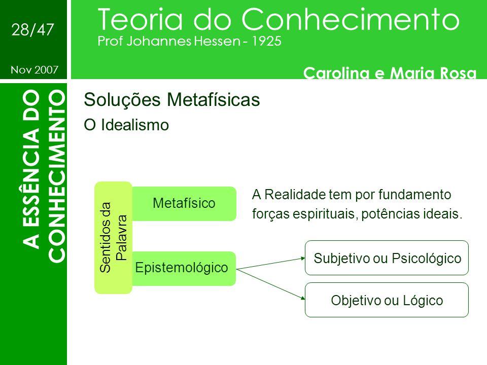 Soluções Metafísicas O Idealismo Teoria do Conhecimento Prof Johannes Hessen - 1925 Carolina e Maria Rosa Nov 2007 28/47 A ESSÊNCIA DO CONHECIMENTO Me