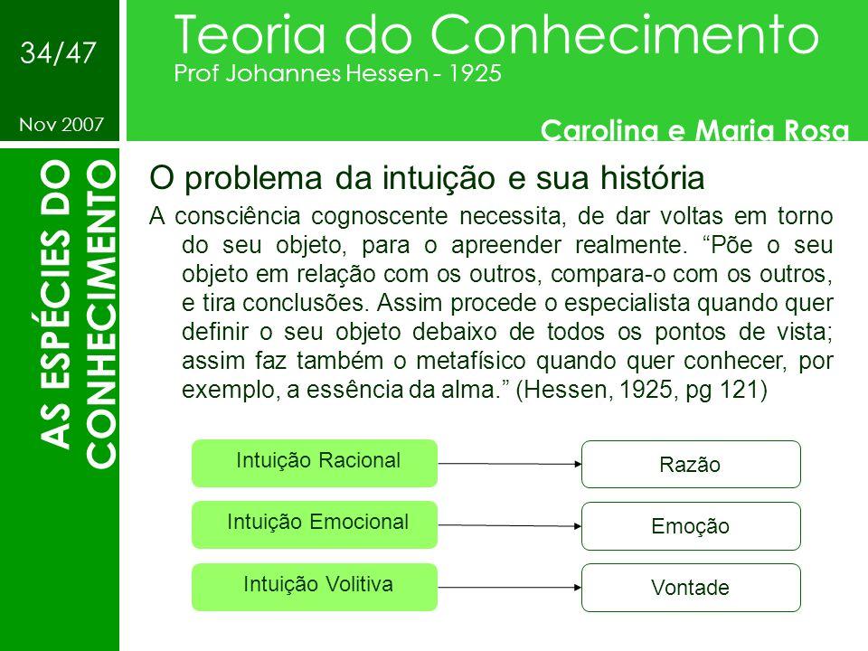 O problema da intuição e sua história Teoria do Conhecimento Prof Johannes Hessen - 1925 Carolina e Maria Rosa Nov 2007 34/47 AS ESPÉCIES DO CONHECIME