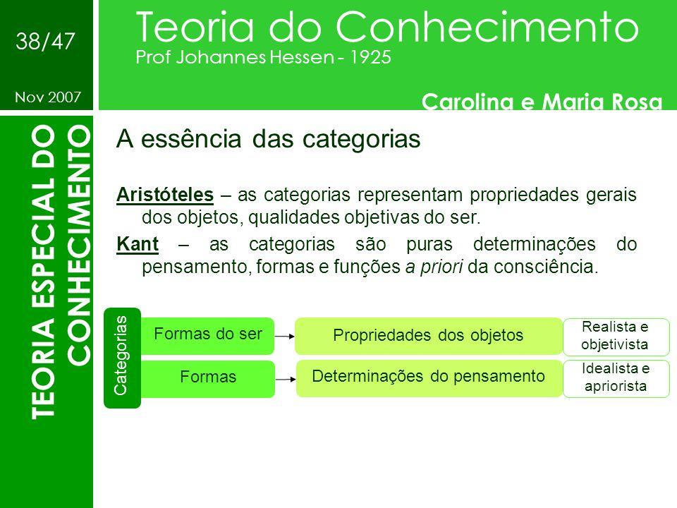 A essência das categorias Teoria do Conhecimento Prof Johannes Hessen - 1925 Carolina e Maria Rosa Nov 2007 38/47 TEORIA ESPECIAL DO CONHECIMENTO Form