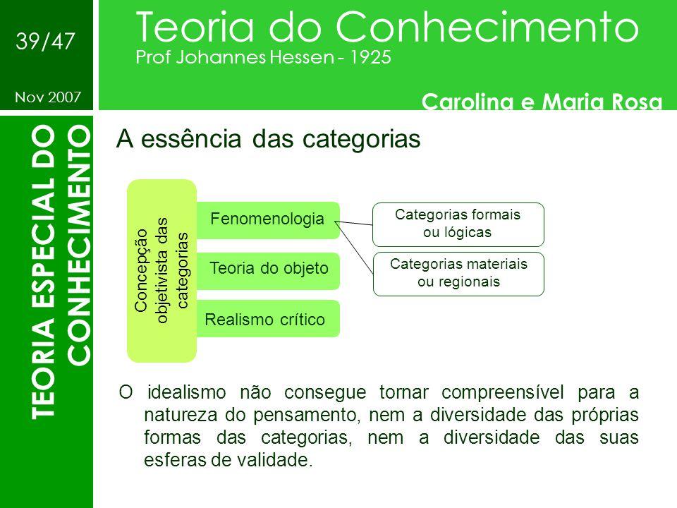 A essência das categorias Teoria do Conhecimento Prof Johannes Hessen - 1925 Carolina e Maria Rosa Nov 2007 39/47 TEORIA ESPECIAL DO CONHECIMENTO Feno