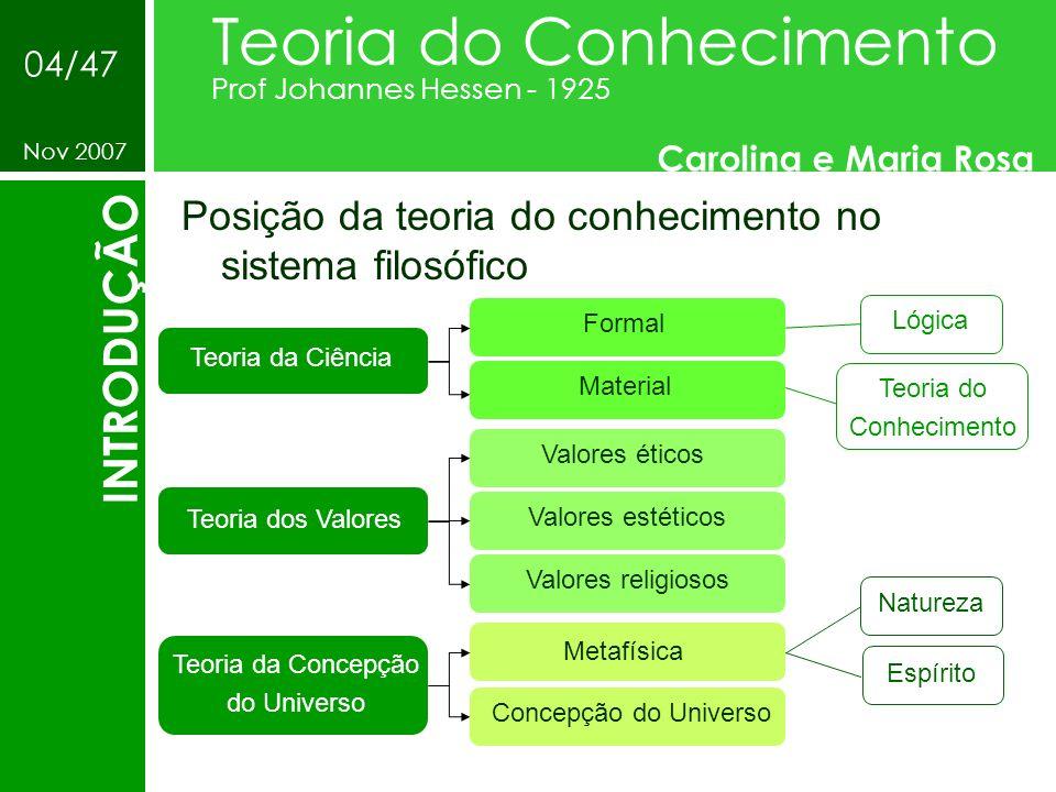 Posição da teoria do conhecimento no sistema filosófico Teoria do Conhecimento Prof Johannes Hessen - 1925 Carolina e Maria Rosa Nov 2007 INTRODUÇÃO 0