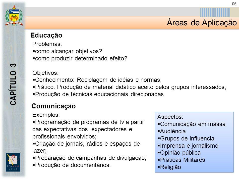 Áreas de Aplicação CAPÍTULO 3 Educação Problemas: como alcançar objetivos.