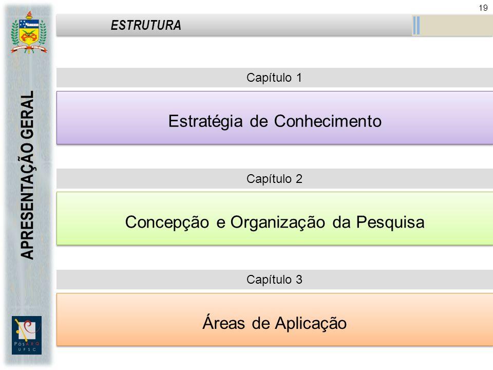 ESTRUTURA APRESENTAÇÃO GERAL Capítulo 1 Capítulo 2 Capítulo 3 Estratégia de Conhecimento Concepção e Organização da Pesquisa Áreas de Aplicação 19