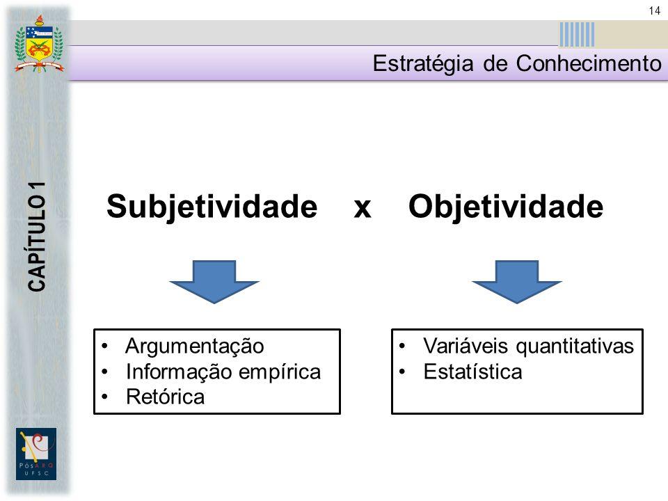 Estratégia de Conhecimento CAPÍTULO 1 Subjetividade x Objetividade Argumentação Informação empírica Retórica Variáveis quantitativas Estatística 14