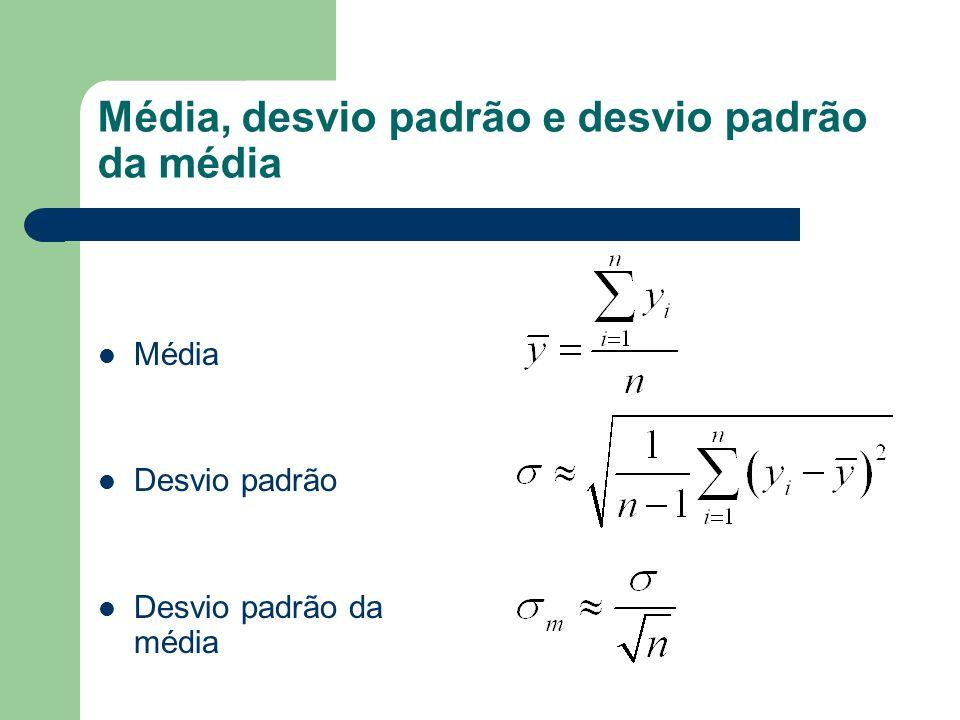Média, desvio padrão e desvio padrão da média Média Desvio padrão Desvio padrão da média