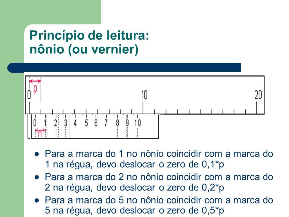 Princípio de leitura: nônio (ou vernier) Para a marca do 1 no nônio coincidir com a marca do 1 na régua, devo deslocar o zero de 0,1*p Para a marca do