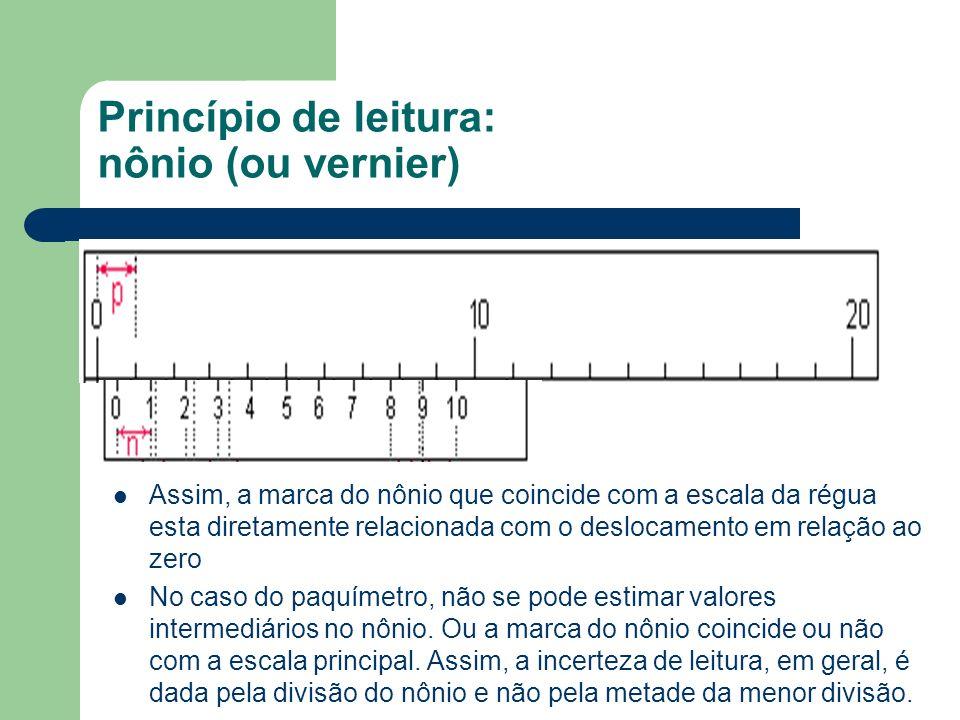 Princípio de leitura: nônio (ou vernier) Assim, a marca do nônio que coincide com a escala da régua esta diretamente relacionada com o deslocamento em