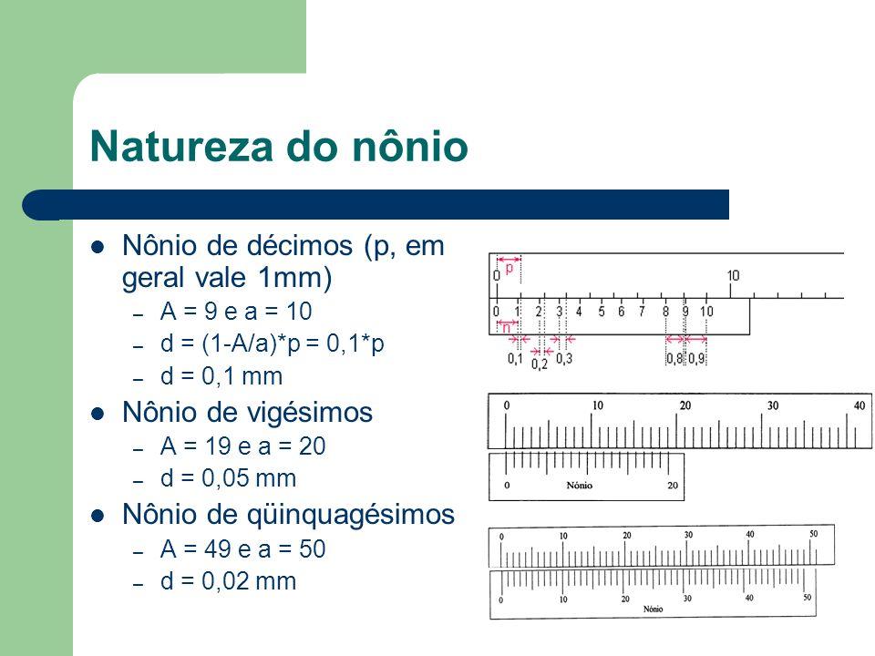 Natureza do nônio Nônio de décimos (p, em geral vale 1mm) – A = 9 e a = 10 – d = (1-A/a)*p = 0,1*p – d = 0,1 mm Nônio de vigésimos – A = 19 e a = 20 –