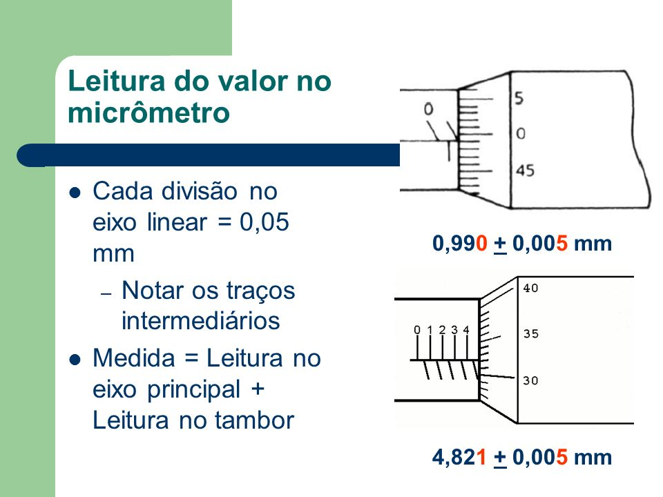 Leitura do valor no micrômetro Cada divisão no eixo linear = 0,05 mm – Notar os traços intermediários Medida = Leitura no eixo principal + Leitura no