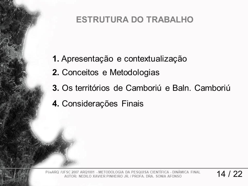 14 / 22 ESTRUTURA DO TRABALHO 1. Apresentação e contextualização 2. Conceitos e Metodologias 3. Os territórios de Camboriú e Baln. Camboriú 4. Conside