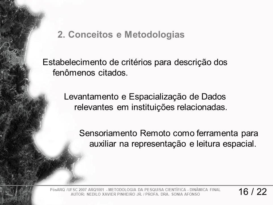 16 / 22 PósARQ /UFSC 2007 ARQ1001 - METODOLOGIA DA PESQUISA CIENTÍFICA - DINÂMICA FINAL AUTOR: NEDILO XAVIER PINHEIRO JR. / PROFA. DRA. SONIA AFONSO 2