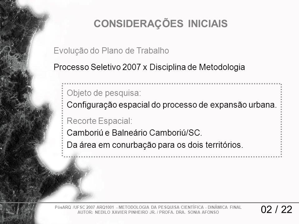 CONSIDERAÇÕES INICIAIS Recorte Espacial: Camboriú e Balneário Camboriú/SC. Da área em conurbação para os dois territórios. 02 / 22 PósARQ /UFSC 2007 A