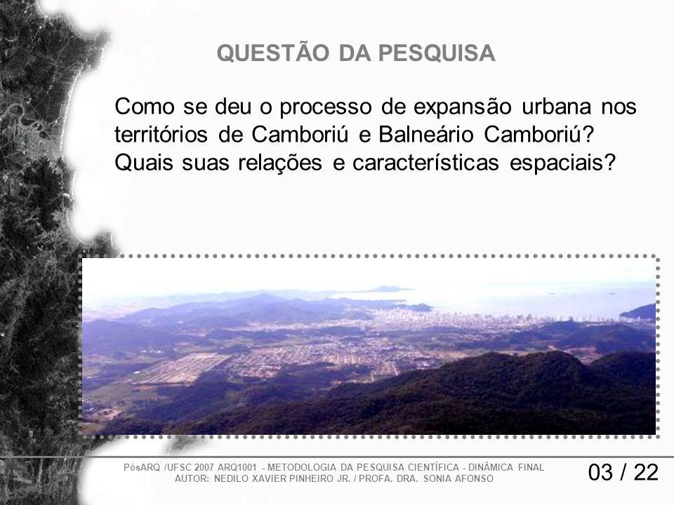 Como se deu o processo de expansão urbana nos territórios de Camboriú e Balneário Camboriú? Quais suas relações e características espaciais? 03 / 22 Q