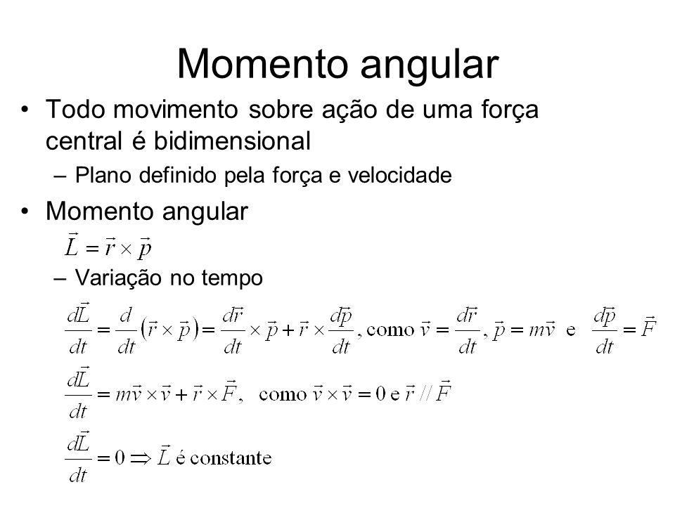 Momento angular Todo movimento sobre ação de uma força central é bidimensional –Plano definido pela força e velocidade Momento angular –Variação no te