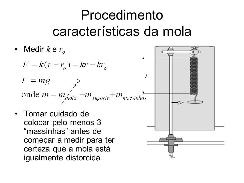 Procedimento características da mola Medir k e r o Tomar cuidado de colocar pelo menos 3 massinhas antes de começar a medir para ter certeza que a mol