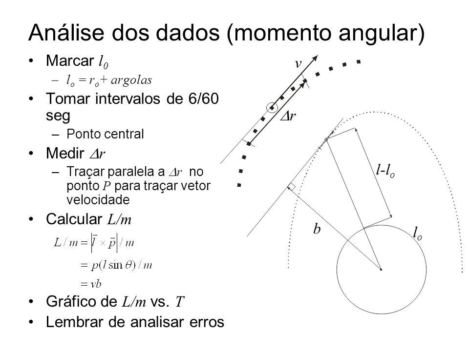 Análise dos dados (momento angular) Marcar l 0 –l o = r o + argolas Tomar intervalos de 6/60 seg –Ponto central Medir r –Traçar paralela a r no ponto